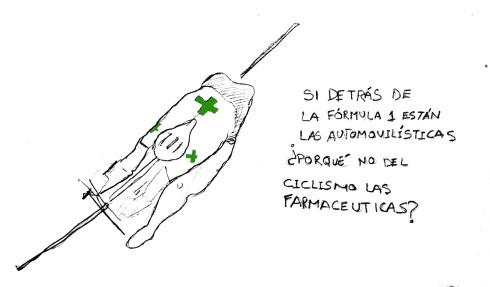 ciclismo blog